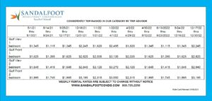 rate card for sandalfoot condo